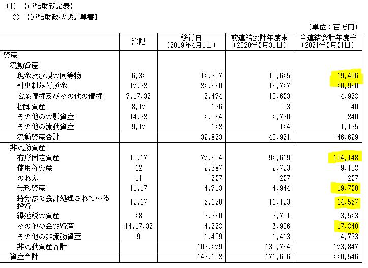 f:id:umimizukonoha:20210626004315p:plain