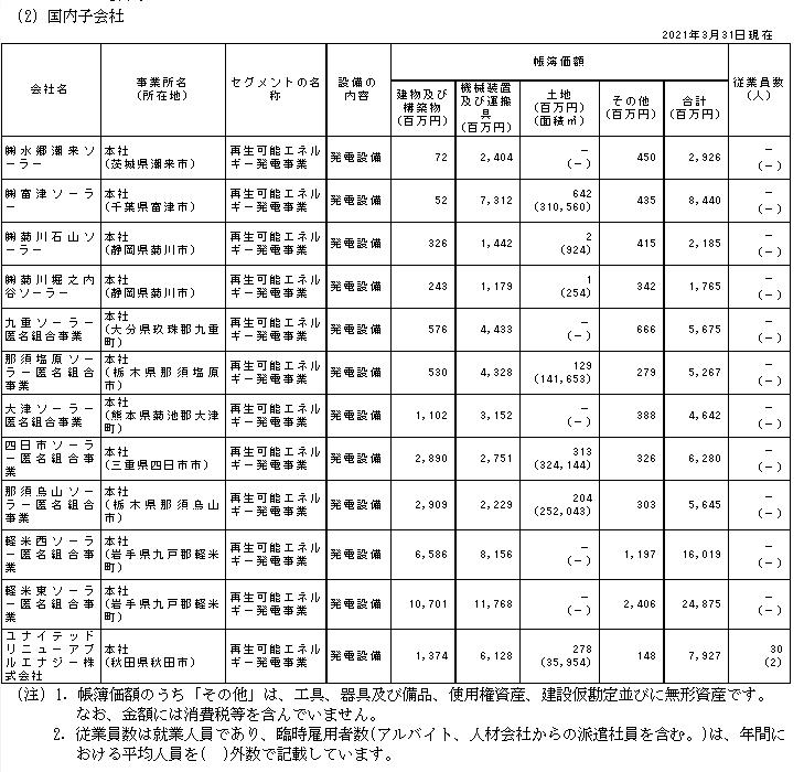f:id:umimizukonoha:20210626005218p:plain