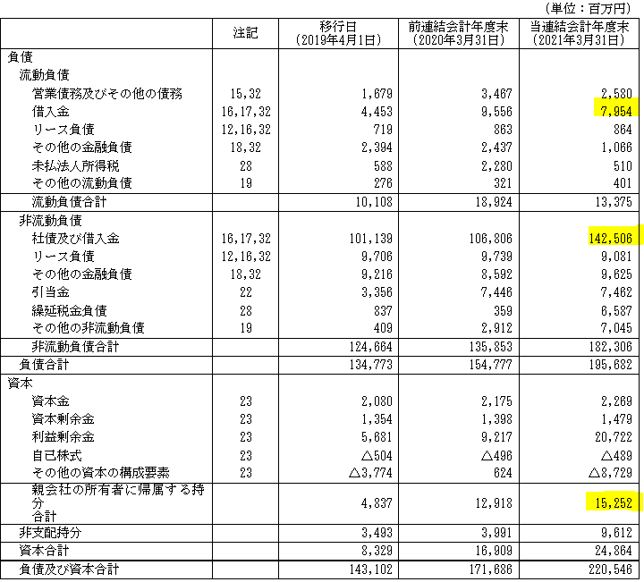 f:id:umimizukonoha:20210626012503p:plain