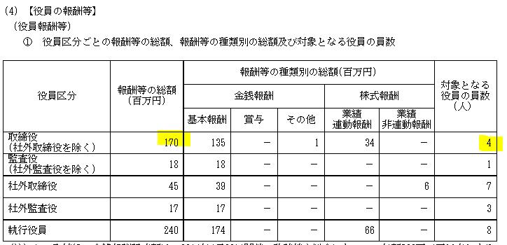 f:id:umimizukonoha:20210626014722p:plain