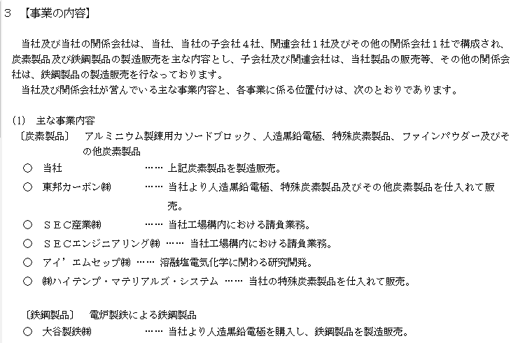 f:id:umimizukonoha:20210629230925p:plain