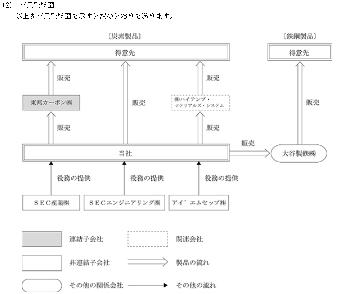 f:id:umimizukonoha:20210629230952p:plain