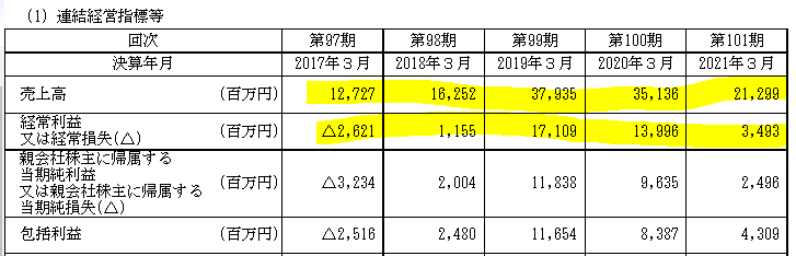f:id:umimizukonoha:20210630002808p:plain