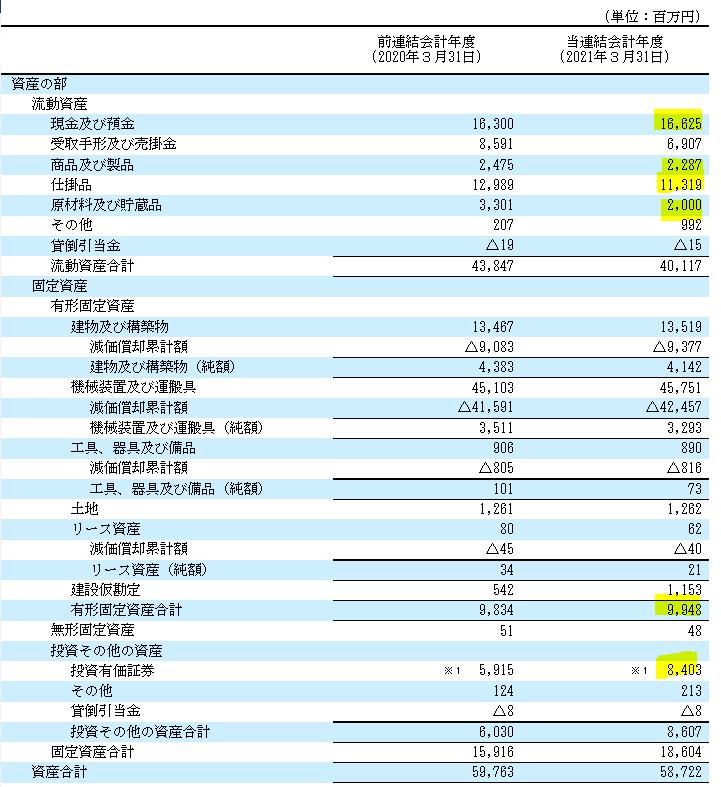 f:id:umimizukonoha:20210630072058p:plain