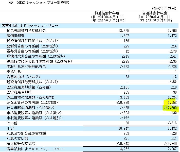 f:id:umimizukonoha:20210630073157p:plain