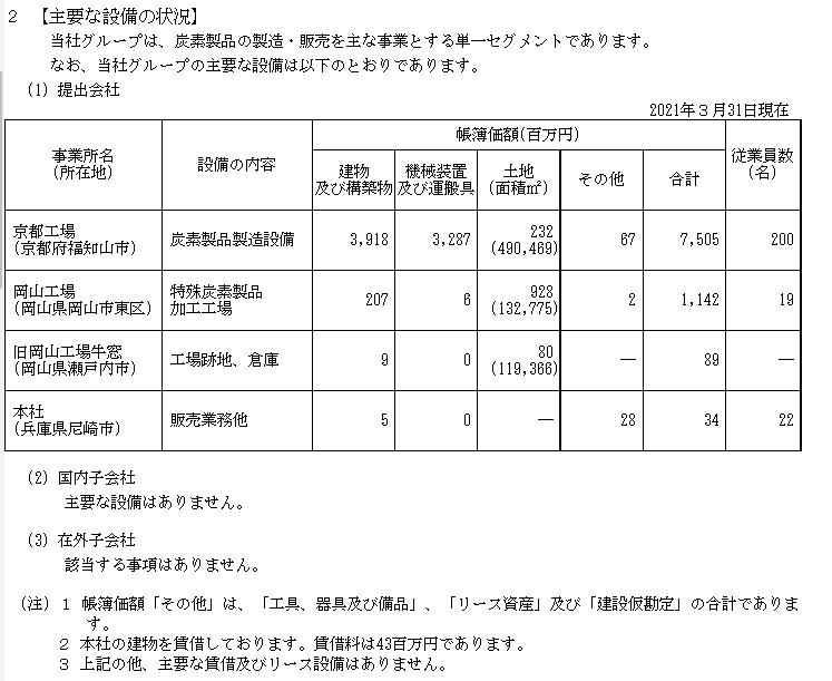 f:id:umimizukonoha:20210630074507p:plain