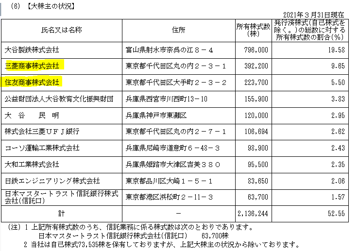 f:id:umimizukonoha:20210701225420p:plain