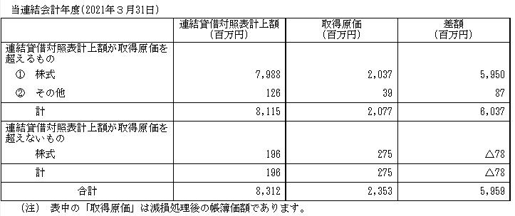 f:id:umimizukonoha:20210701230759p:plain