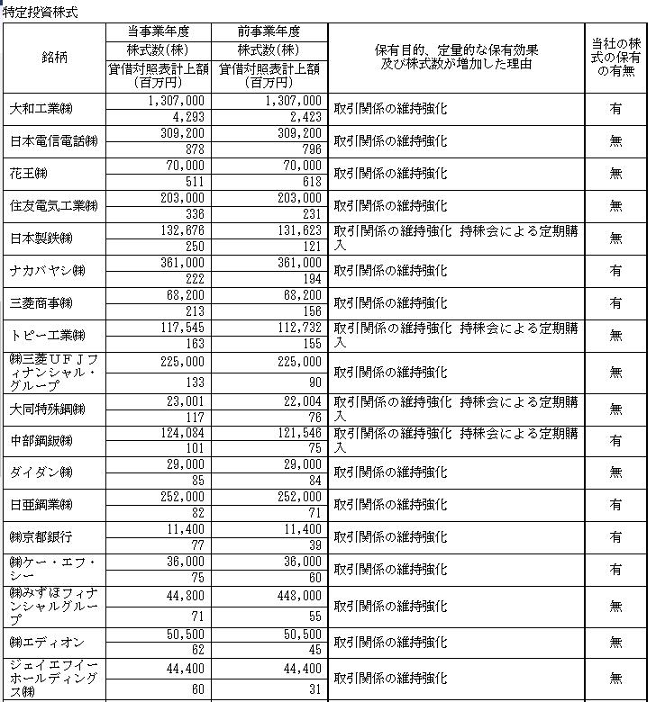 f:id:umimizukonoha:20210701231038p:plain
