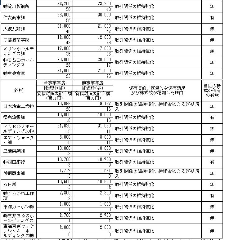 f:id:umimizukonoha:20210701231459p:plain
