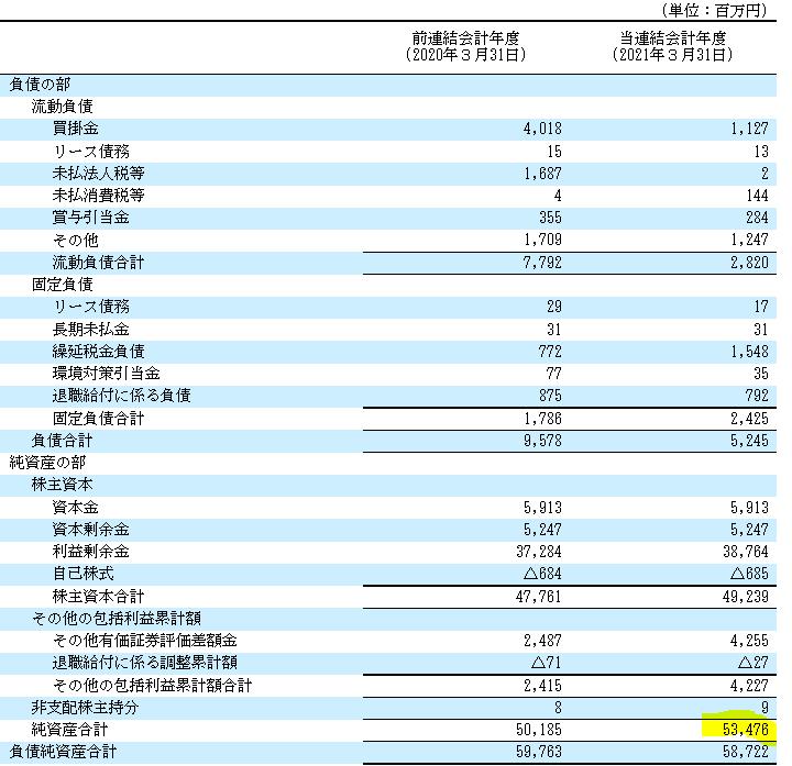 f:id:umimizukonoha:20210701233015p:plain