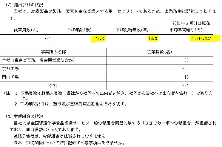 f:id:umimizukonoha:20210701233426p:plain