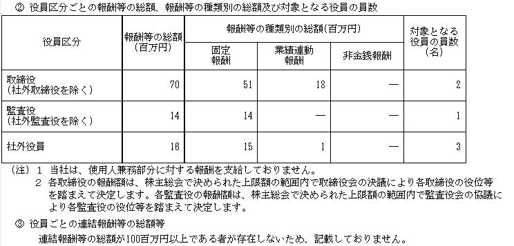f:id:umimizukonoha:20210701233655p:plain