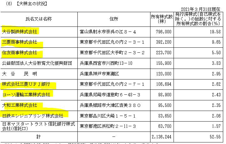 f:id:umimizukonoha:20210702005408p:plain