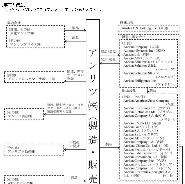f:id:umimizukonoha:20210703120343p:plain