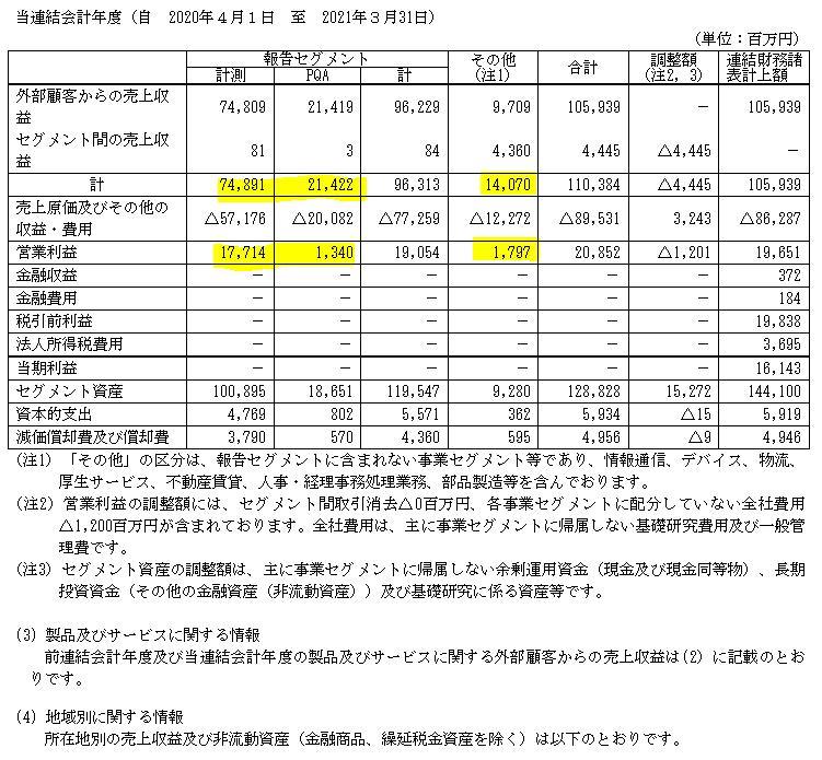 f:id:umimizukonoha:20210703122508p:plain