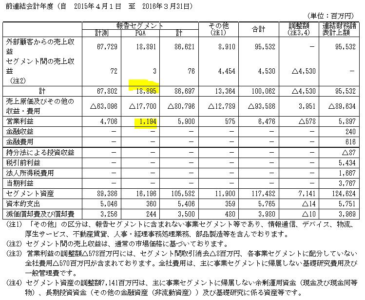 f:id:umimizukonoha:20210703123443p:plain