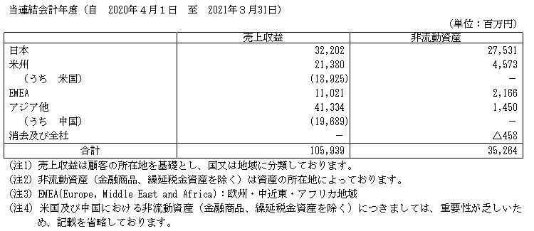 f:id:umimizukonoha:20210703124717p:plain