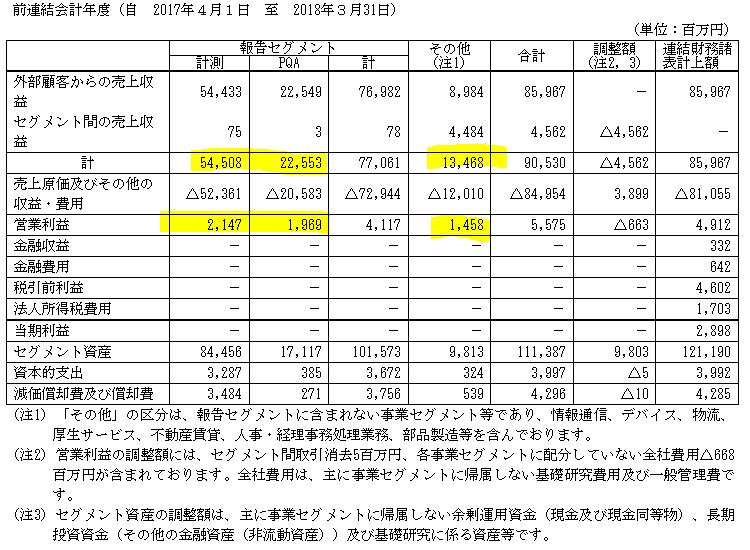 f:id:umimizukonoha:20210703213605p:plain