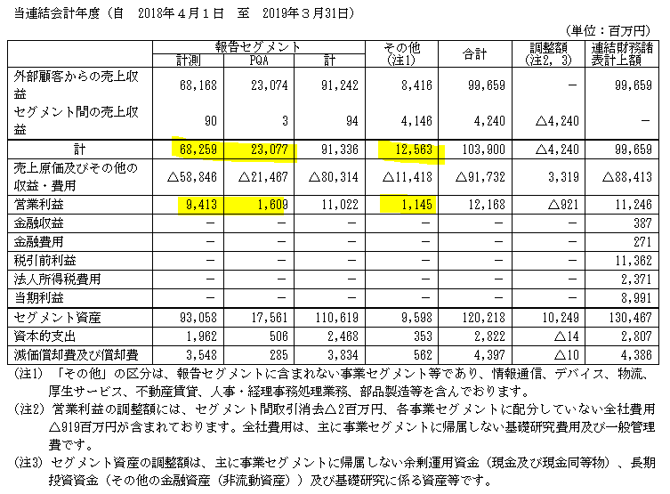f:id:umimizukonoha:20210703213702p:plain