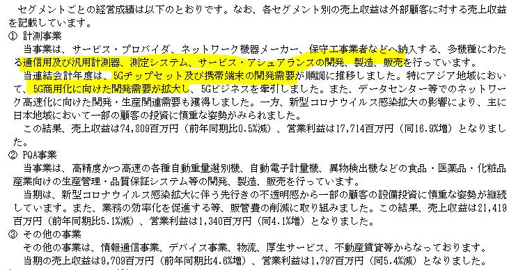 f:id:umimizukonoha:20210703224008p:plain