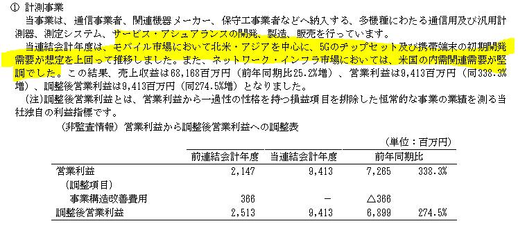 f:id:umimizukonoha:20210704001345p:plain
