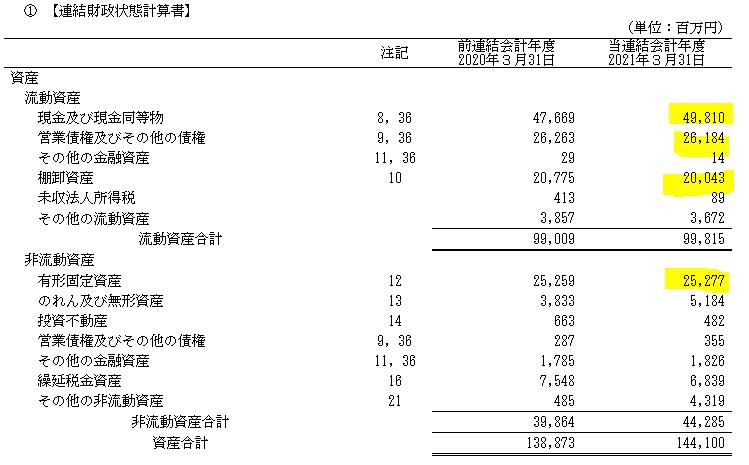 f:id:umimizukonoha:20210704013253p:plain