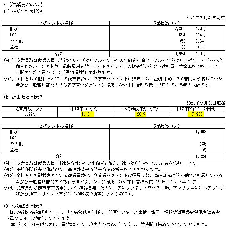 f:id:umimizukonoha:20210704015653p:plain