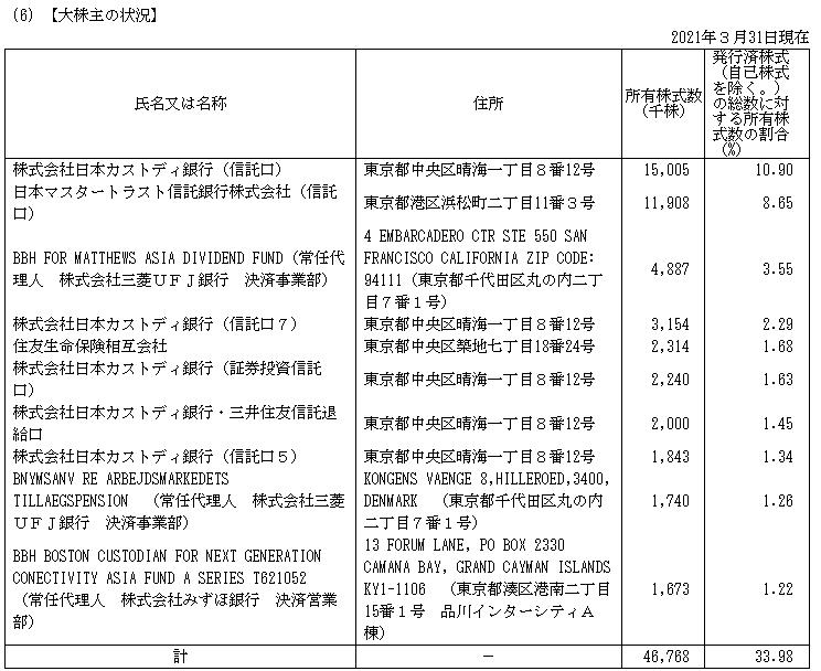 f:id:umimizukonoha:20210704021105p:plain