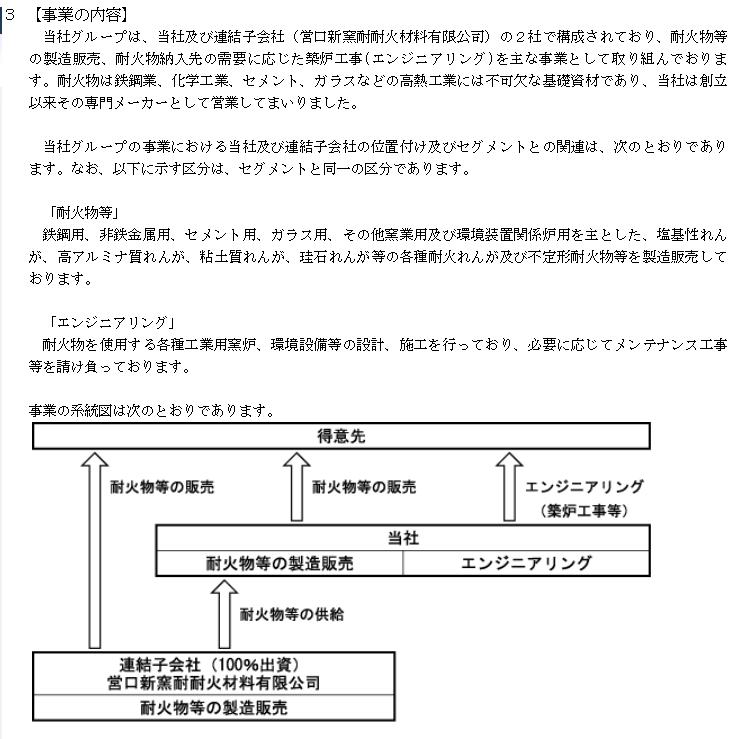 f:id:umimizukonoha:20210708203119p:plain