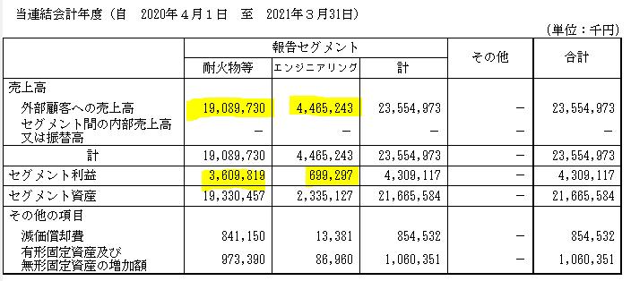 f:id:umimizukonoha:20210708221538p:plain