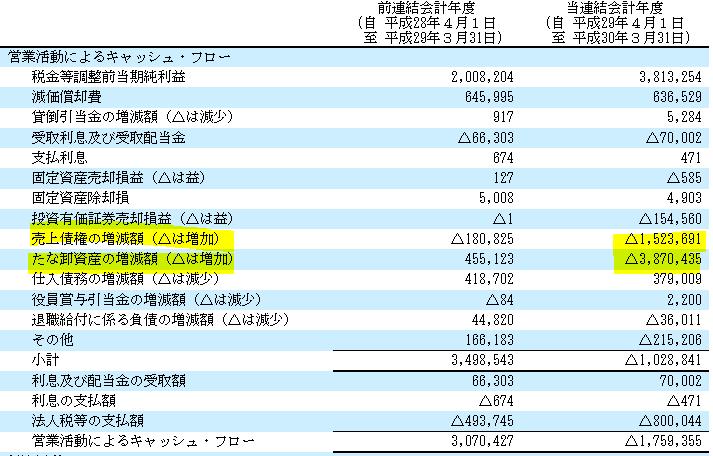 f:id:umimizukonoha:20210709055536p:plain