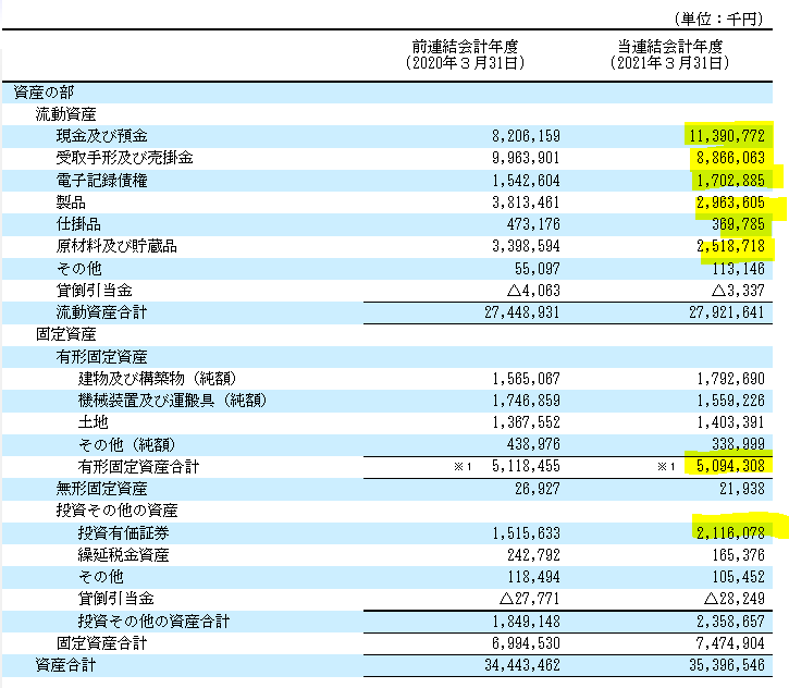 f:id:umimizukonoha:20210709062319p:plain