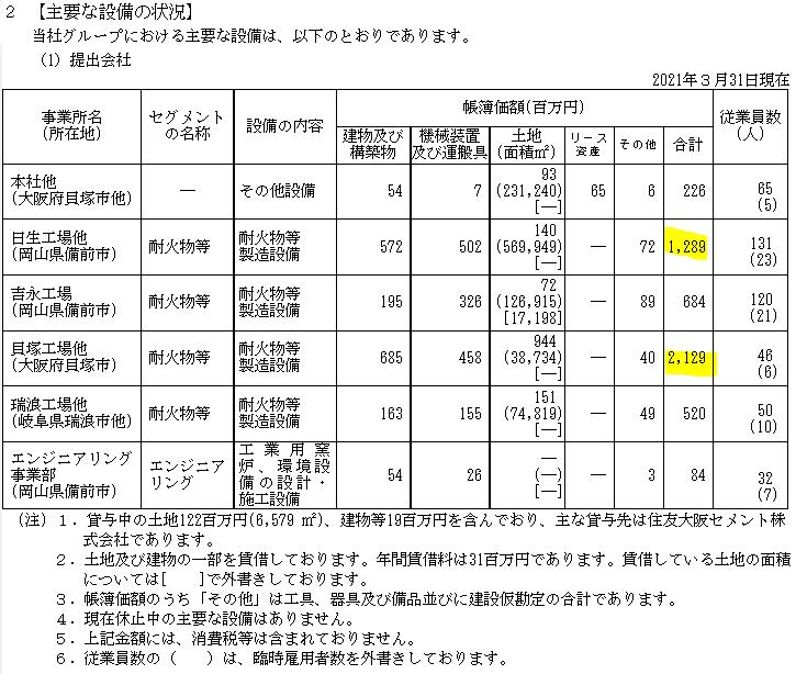 f:id:umimizukonoha:20210709065711p:plain