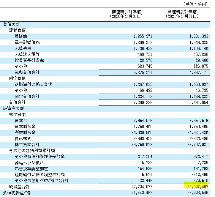 f:id:umimizukonoha:20210709070050p:plain