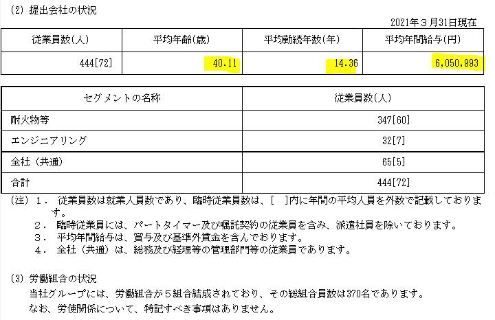 f:id:umimizukonoha:20210709070932p:plain