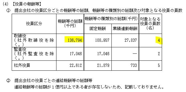 f:id:umimizukonoha:20210709071137p:plain