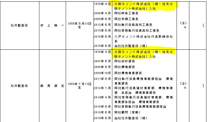 f:id:umimizukonoha:20210709072259p:plain