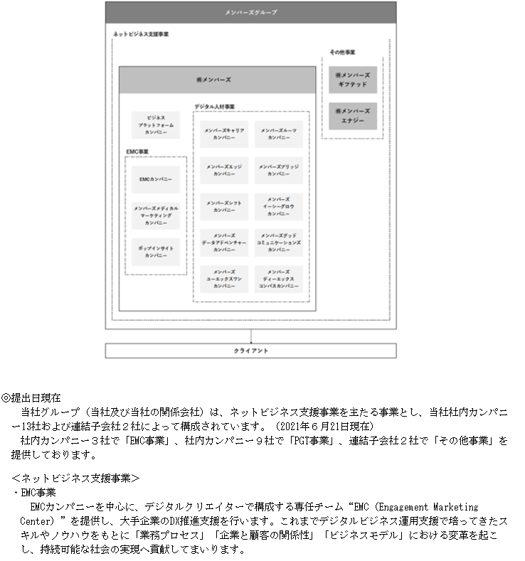 f:id:umimizukonoha:20210710230050p:plain