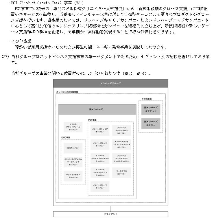 f:id:umimizukonoha:20210710230141p:plain
