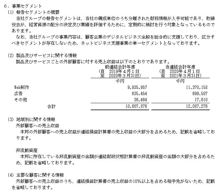 f:id:umimizukonoha:20210711003643p:plain