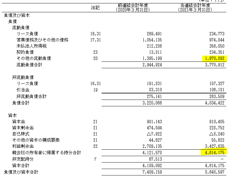 f:id:umimizukonoha:20210711032319p:plain