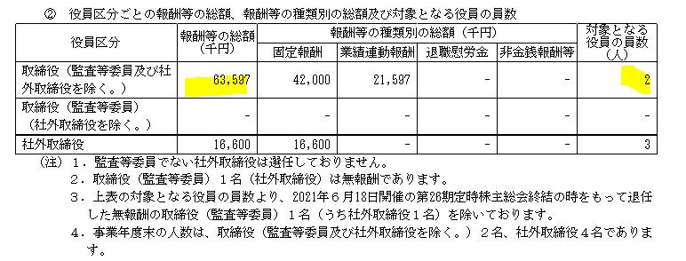 f:id:umimizukonoha:20210711034636p:plain