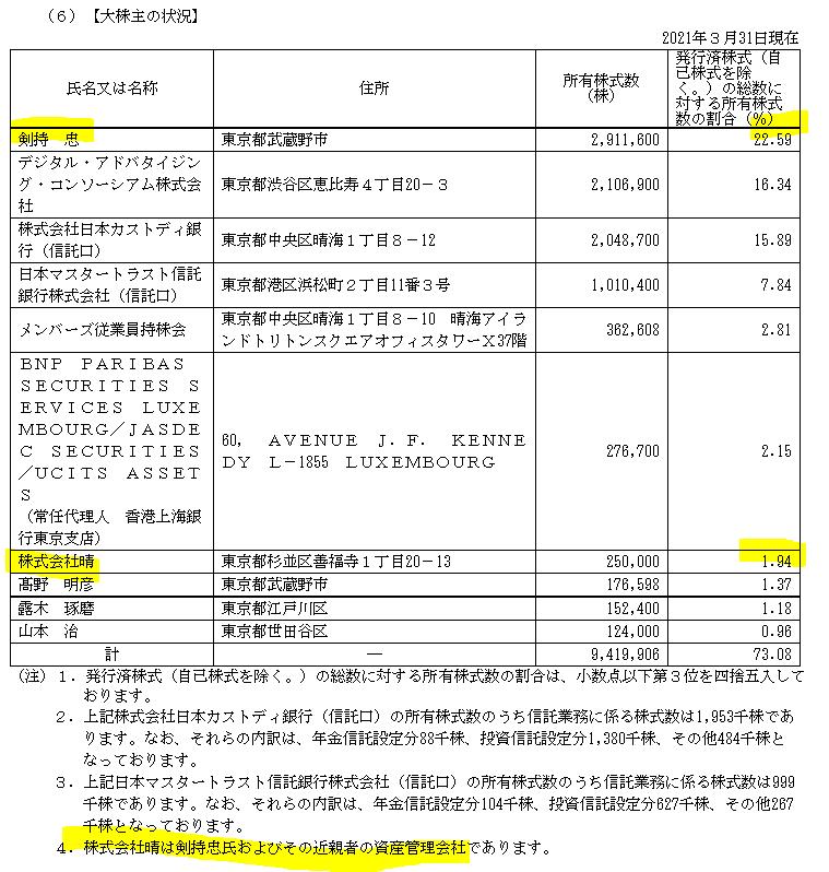 f:id:umimizukonoha:20210711040057p:plain
