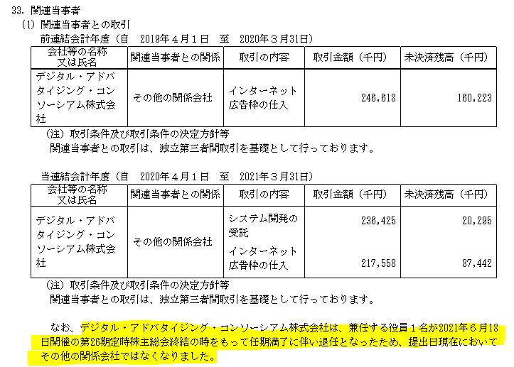 f:id:umimizukonoha:20210711083225p:plain
