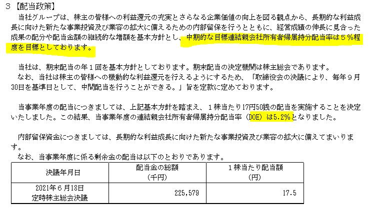 f:id:umimizukonoha:20210711084844p:plain