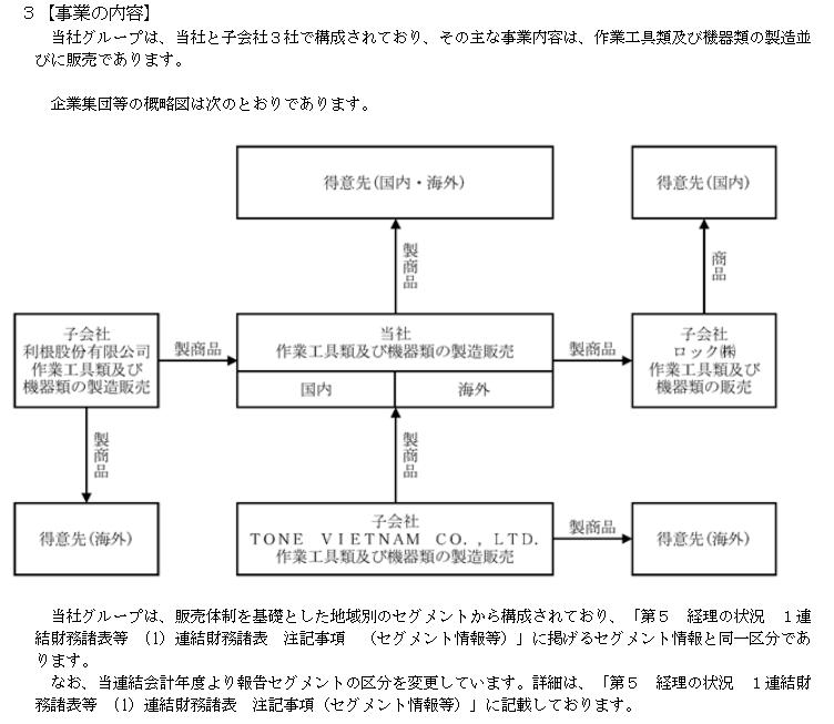 f:id:umimizukonoha:20210713023509p:plain