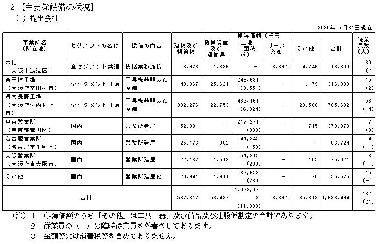 f:id:umimizukonoha:20210715062254p:plain