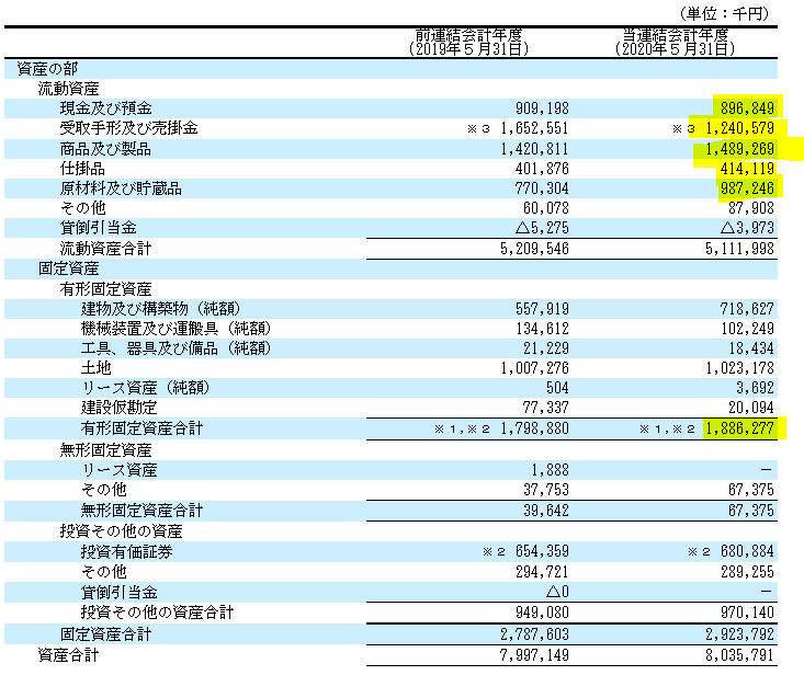 f:id:umimizukonoha:20210716010307p:plain