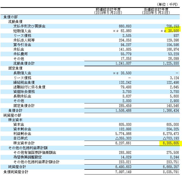f:id:umimizukonoha:20210716013708p:plain